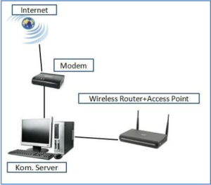 how to find wireless router ip address